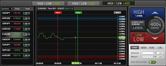 trading-app-system